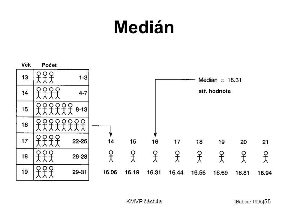 Medián KMVP část 4a [Babbie 1995]